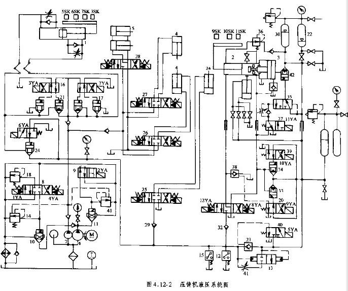 压铸机液压系统原理图-上海台拓液压机械有限公司